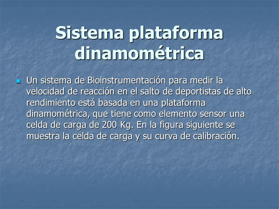 Sistema plataforma dinamométrica Un sistema de Bioinstrumentación para medir la velocidad de reacción en el salto de deportistas de alto rendimiento e