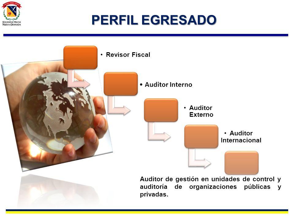 PERFIL EGRESADO Revisor Fiscal Auditor Interno Auditor Externo Auditor Internacional Auditor de gestión en unidades de control y auditoría de organiza