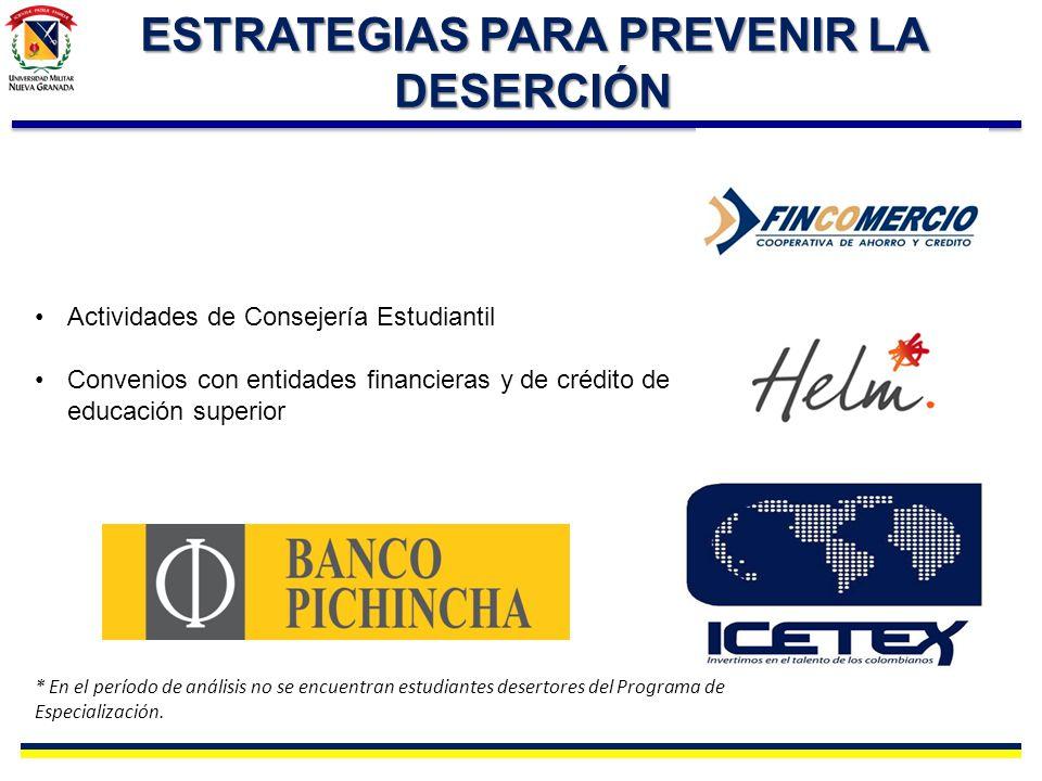 ESTRATEGIAS PARA PREVENIR LA DESERCIÓN Actividades de Consejería Estudiantil Convenios con entidades financieras y de crédito de educación superior *
