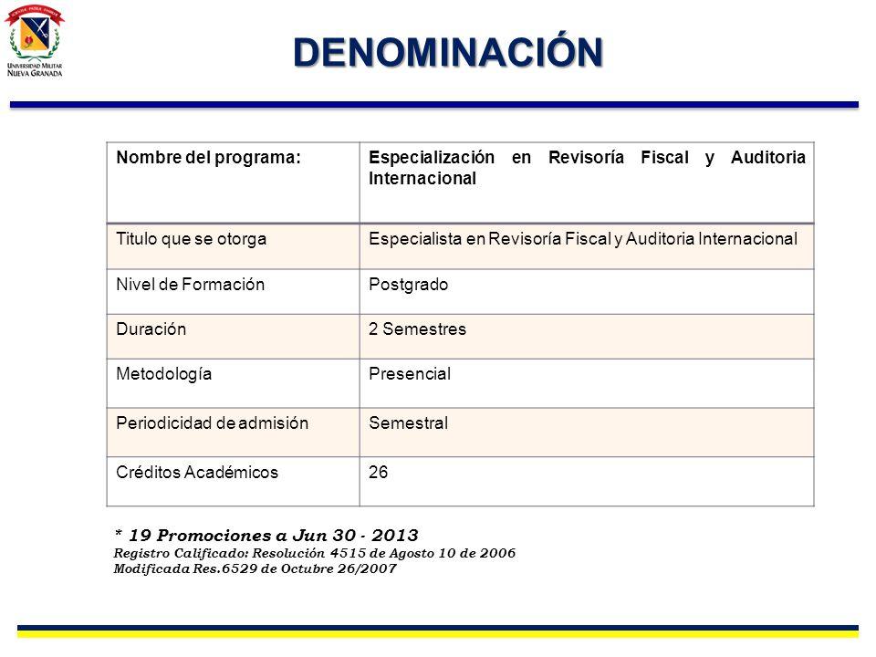 * 19 Promociones a Jun 30 - 2013 Registro Calificado: Resolución 4515 de Agosto 10 de 2006 Modificada Res.6529 de Octubre 26/2007 Nombre del programa: