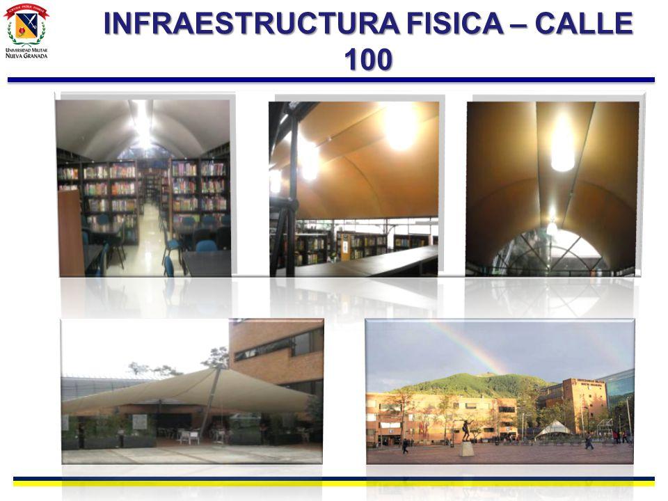 INFRAESTRUCTURA FISICA – CALLE 100