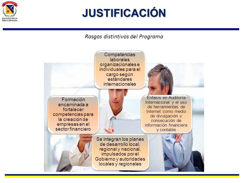 JUSTIFICACIÓN Rasgos distintivos del Programa Formación Competencias laborales organizacionales e individuales para el cargo según estándares internac