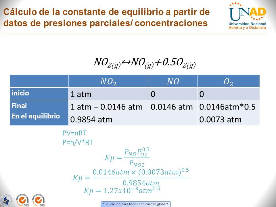 Educación para todos con calidad global Cálculo de la constante de equilibrio a partir de datos de presiones parciales/ concentraciones inicio 1 atm00