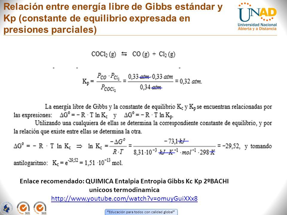 Educación para todos con calidad global Relación entre energía libre de Gibbs estándar y Kp (constante de equilibrio expresada en presiones parciales)
