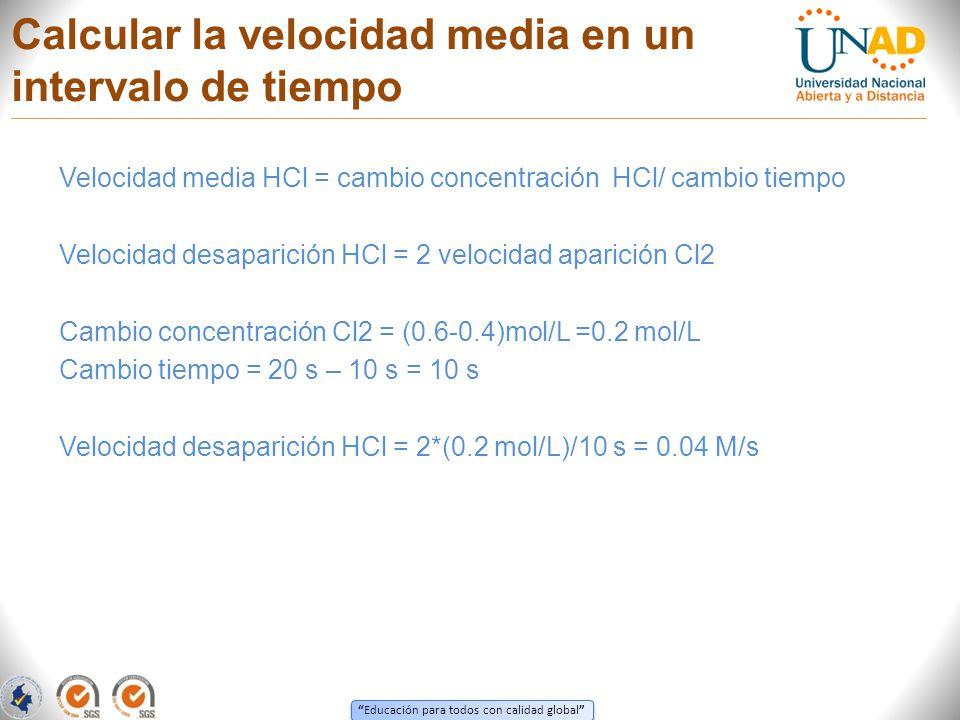 Educación para todos con calidad global Calcular la velocidad media en un intervalo de tiempo Velocidad media HCl = cambio concentración HCl/ cambio t