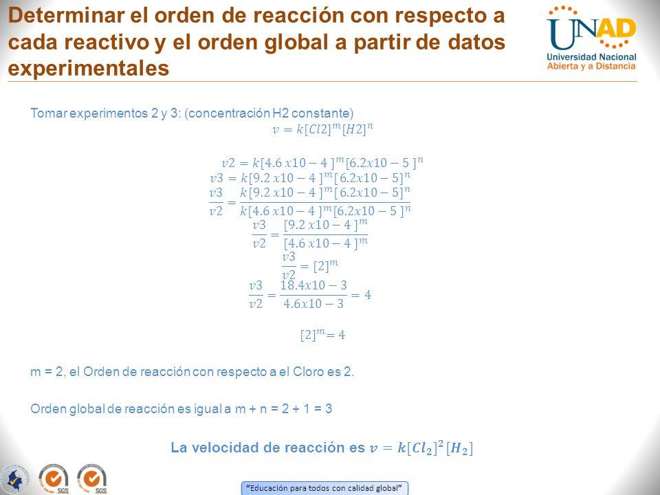 Educación para todos con calidad global Determinar el orden de reacción con respecto a cada reactivo y el orden global a partir de datos experimentale
