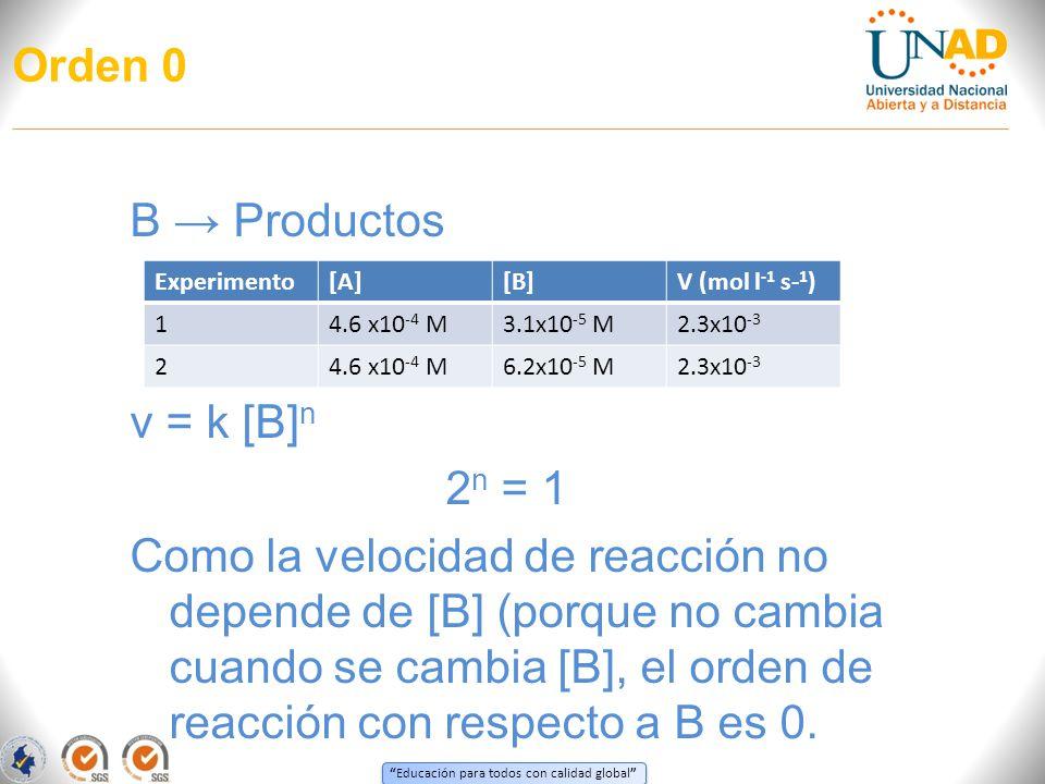 Educación para todos con calidad global Orden 0 B Productos v = k [B] n 2 n = 1 Como la velocidad de reacción no depende de [B] (porque no cambia cuan