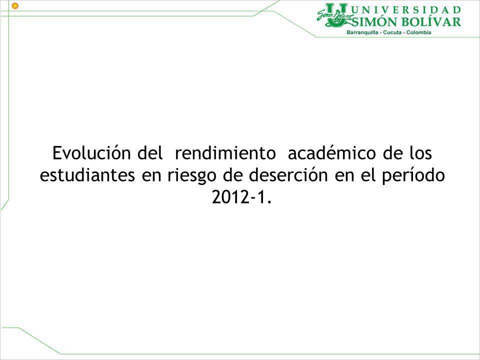 Evolución del rendimiento académico de los estudiantes en riesgo de deserción en el período 2012-1.