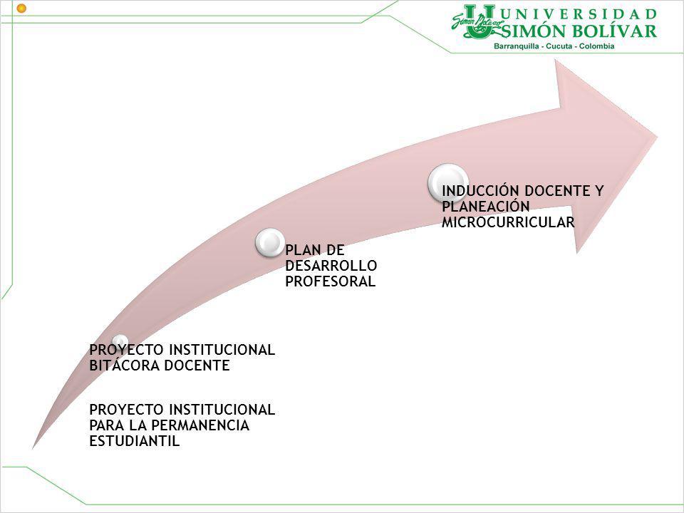 PROYECTO INSTITUCIONAL BITÁCORA DOCENTE PROYECTO INSTITUCIONAL PARA LA PERMANENCIA ESTUDIANTIL PLAN DE DESARROLLO PROFESORAL INDUCCIÓN DOCENTE Y PLANEACIÓN MICROCURRICULAR