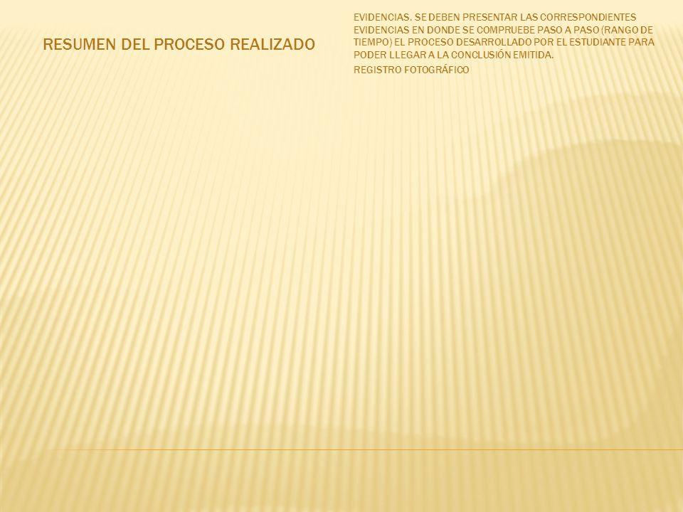 RESUMEN DEL PROCESO REALIZADO EVIDENCIAS. SE DEBEN PRESENTAR LAS CORRESPONDIENTES EVIDENCIAS EN DONDE SE COMPRUEBE PASO A PASO (RANGO DE TIEMPO) EL PR