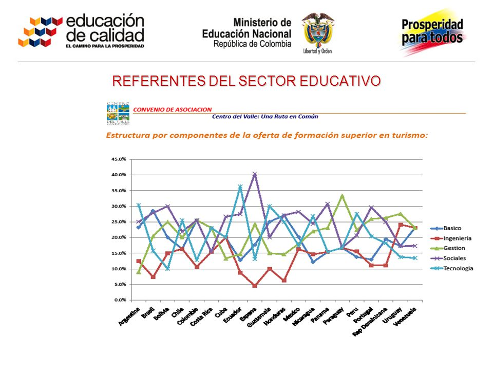 10 REFERENTES DEL SECTOR EDUCATIVO