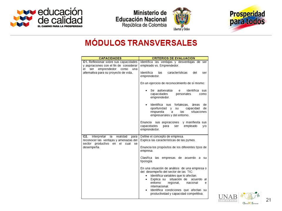 21 MÓDULOS TRANSVERSALES