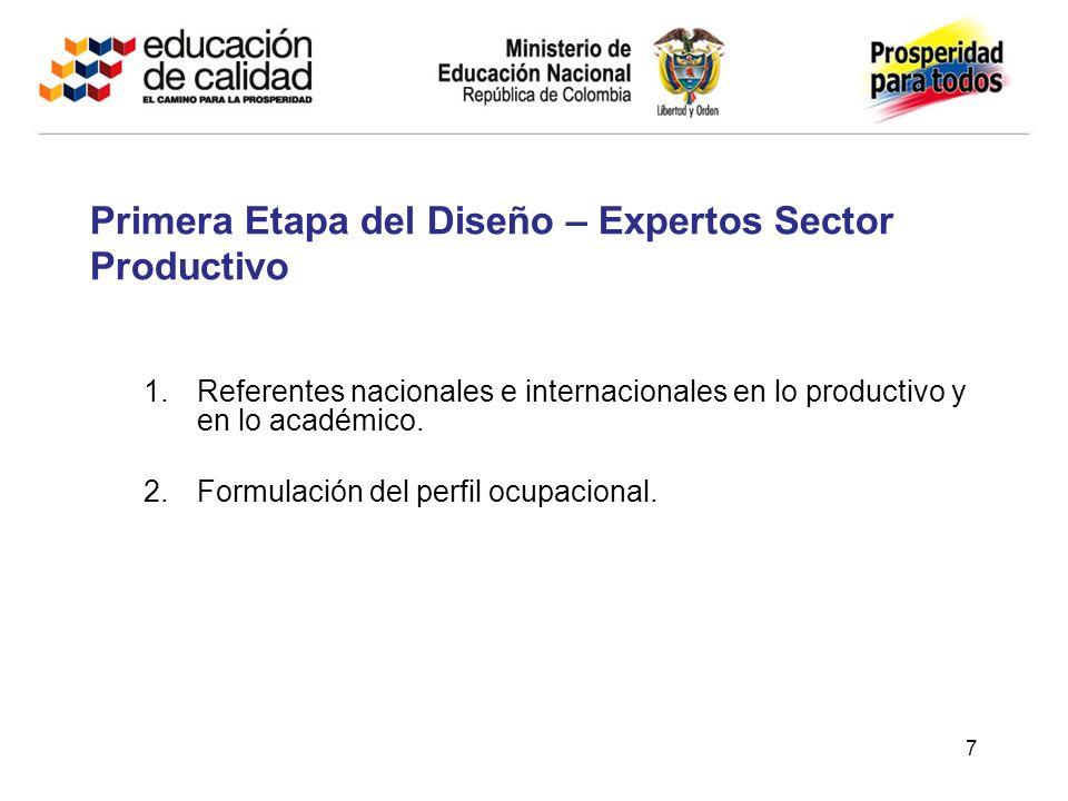 1.Referentes nacionales e internacionales en lo productivo y en lo académico.