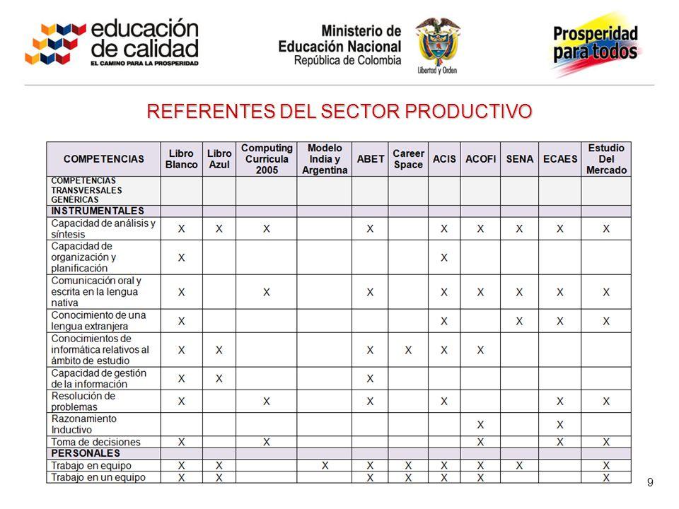 10 REFERENTES DEL SECTOR EDUCATIVO