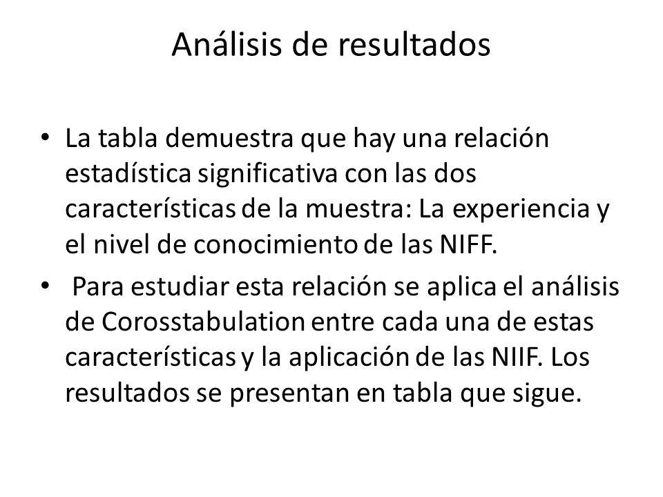 Análisis de resultados La tabla demuestra que hay una relación estadística significativa con las dos características de la muestra: La experiencia y e
