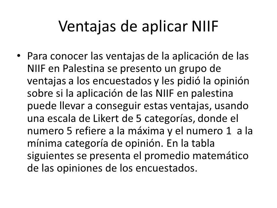 Ventajas de aplicar NIIF Para conocer las ventajas de la aplicación de las NIIF en Palestina se presento un grupo de ventajas a los encuestados y les
