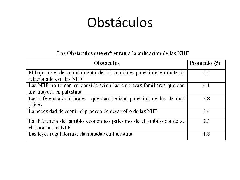 Obstáculos