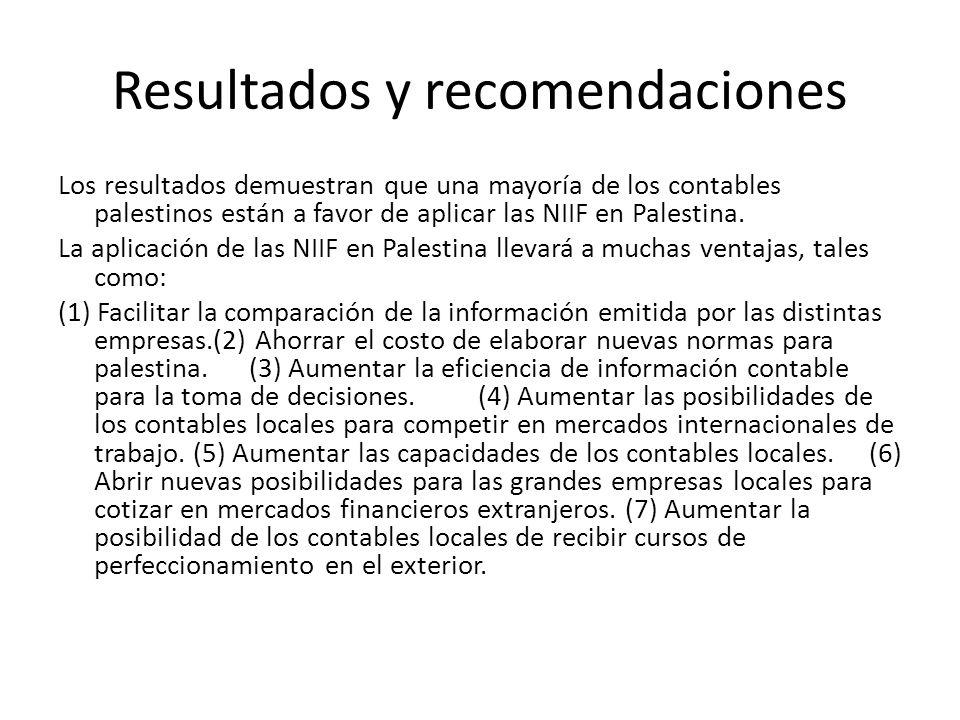 Resultados y recomendaciones Los resultados demuestran que una mayoría de los contables palestinos están a favor de aplicar las NIIF en Palestina. La