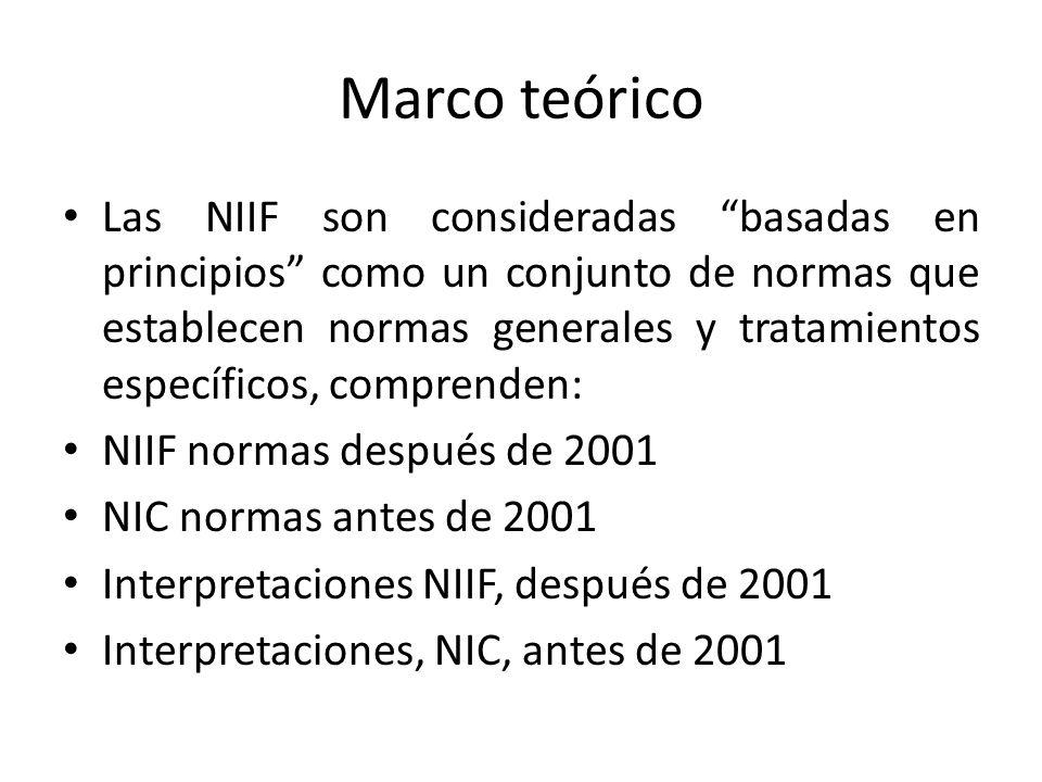 Marco teórico Las NIIF son consideradas basadas en principios como un conjunto de normas que establecen normas generales y tratamientos específicos, c