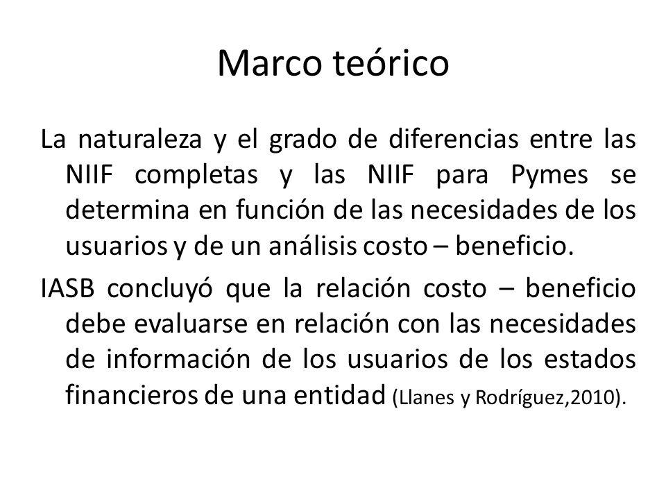 Marco teórico La naturaleza y el grado de diferencias entre las NIIF completas y las NIIF para Pymes se determina en función de las necesidades de los