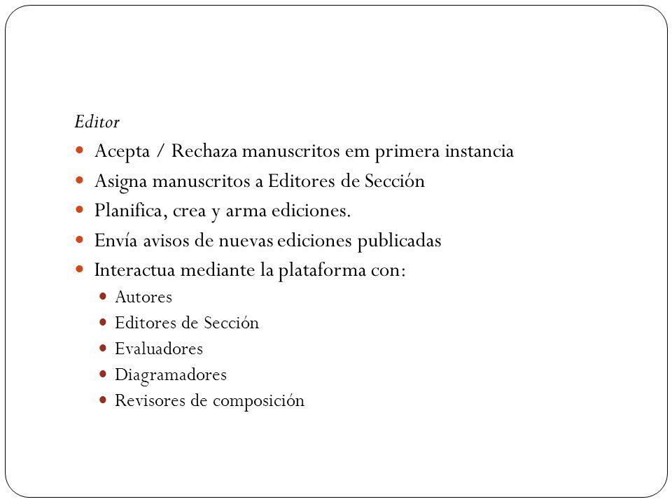 Editor Acepta / Rechaza manuscritos em primera instancia Asigna manuscritos a Editores de Sección Planifica, crea y arma ediciones. Envía avisos de nu