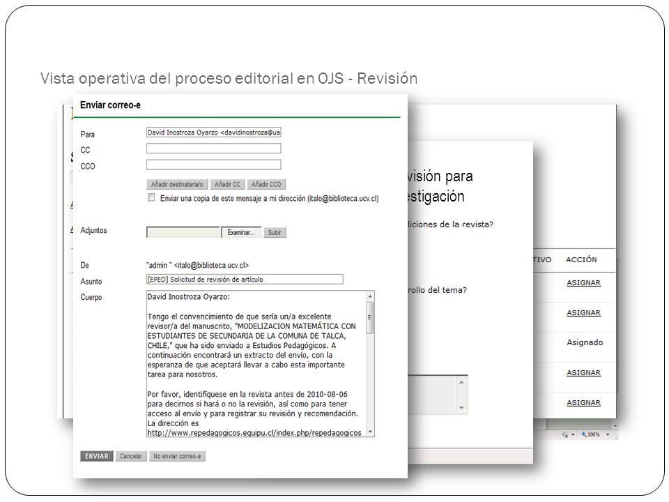 Vista operativa del proceso editorial en OJS - Revisión Formulario de Revisión para Artículos de investigación