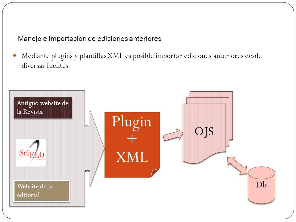Plugin + XML HTML PDF Imágenes, tablas y gráficos Datos del Autor OJS Db Manejo e importación de ediciones anteriores Mediante plugins y plantillas XM
