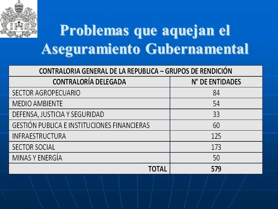 Problemas que aquejan el Aseguramiento Gubernamental Problemas que aquejan el Aseguramiento Gubernamental