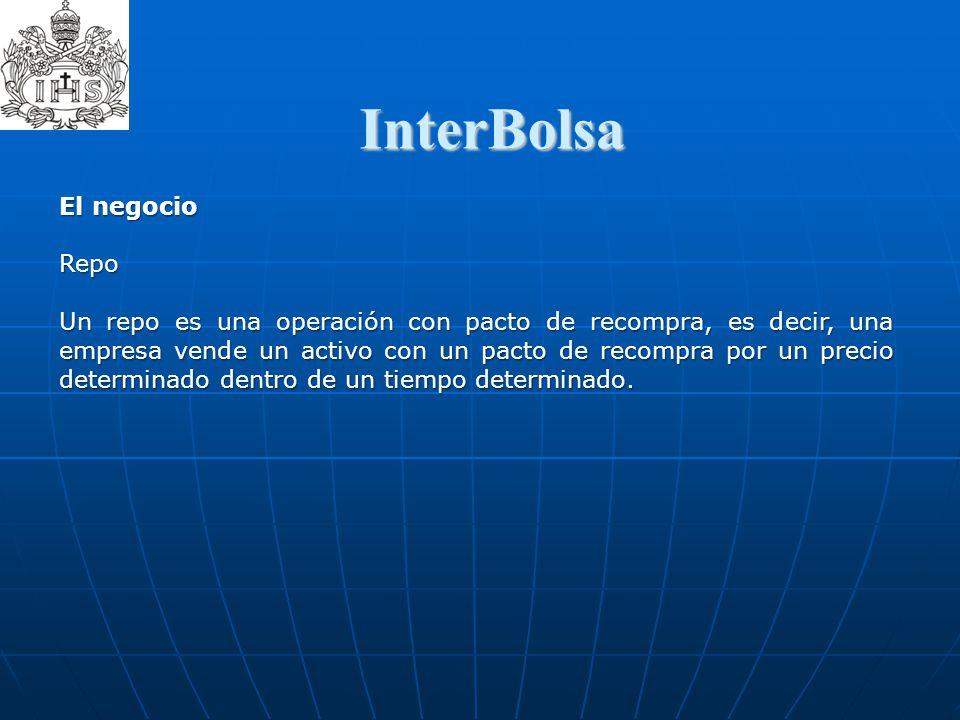 InterBolsa  El negocio Repo Un repo es una operación con pacto de recompra, es decir, una empresa vende un activo con un pacto de recompra por un pre