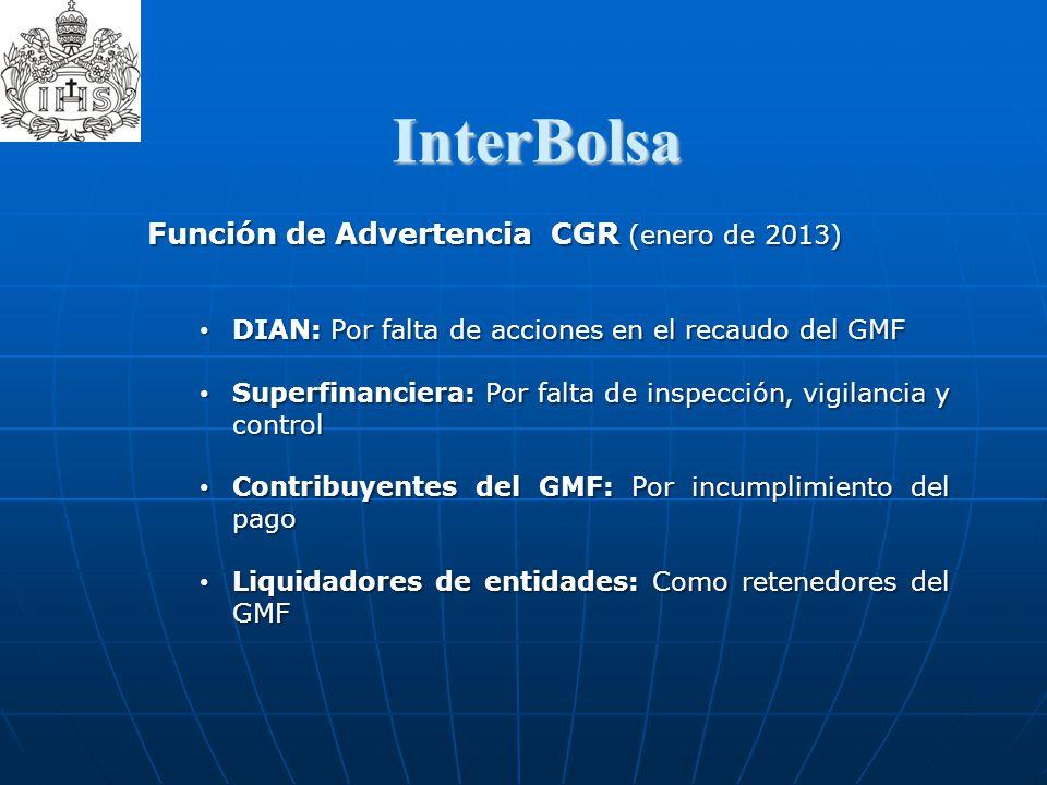 InterBolsa  Función de Advertencia CGR (enero de 2013) DIAN: Por falta de acciones en el recaudo del GMF DIAN: Por falta de acciones en el recaudo de