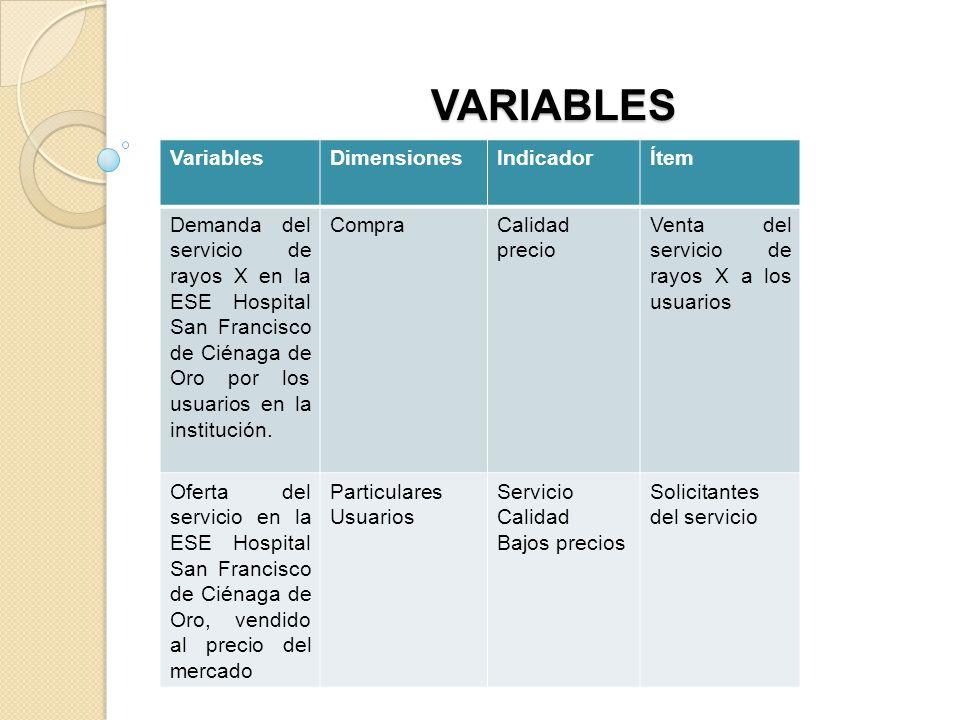 VARIABLES VariablesDimensionesIndicadorÍtem Demanda del servicio de rayos X en la ESE Hospital San Francisco de Ciénaga de Oro por los usuarios en la