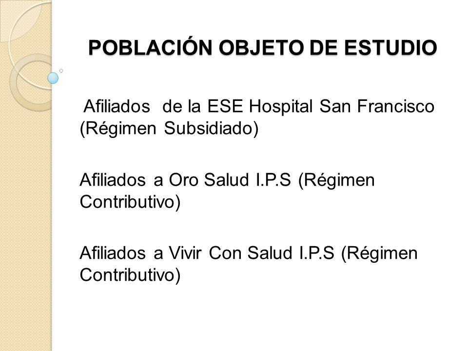 POBLACIÓN OBJETO DE ESTUDIO Afiliados de la ESE Hospital San Francisco (Régimen Subsidiado) Afiliados a Oro Salud I.P.S (Régimen Contributivo) Afiliad