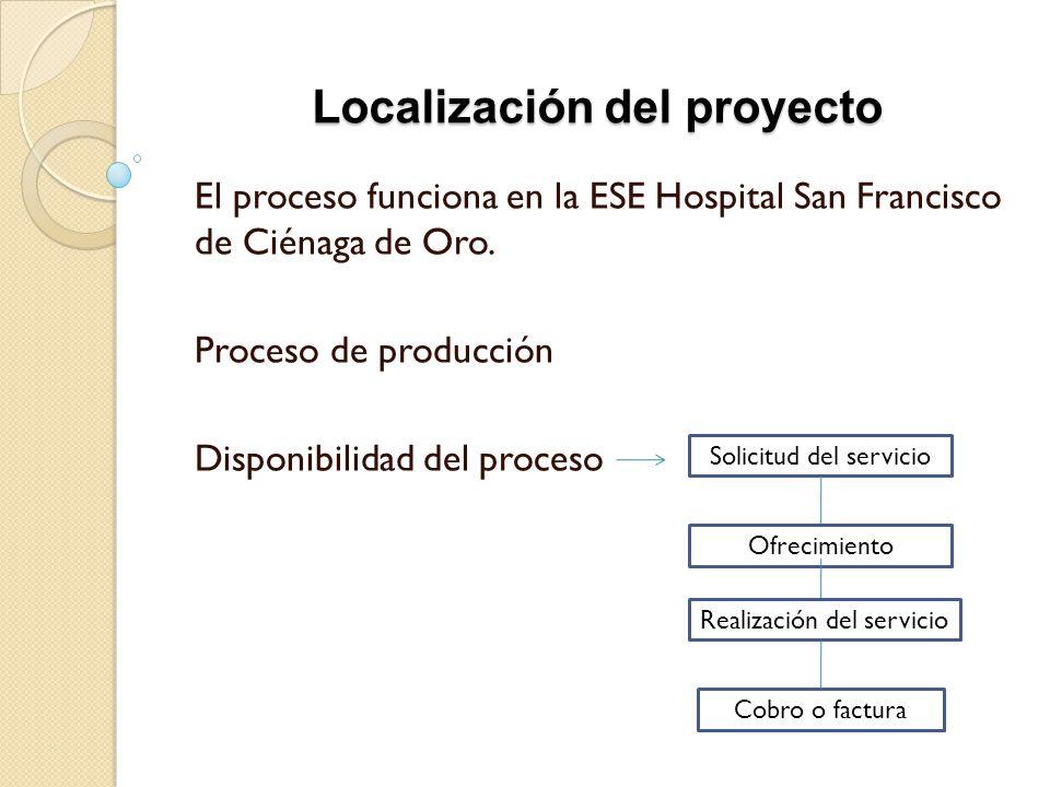 Localización del proyecto El proceso funciona en la ESE Hospital San Francisco de Ciénaga de Oro. Proceso de producción Disponibilidad del proceso Sol