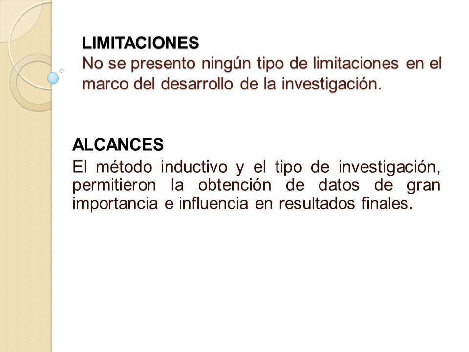 LIMITACIONES No se presento ningún tipo de limitaciones en el marco del desarrollo de la investigación. ALCANCES El método inductivo y el tipo de inve