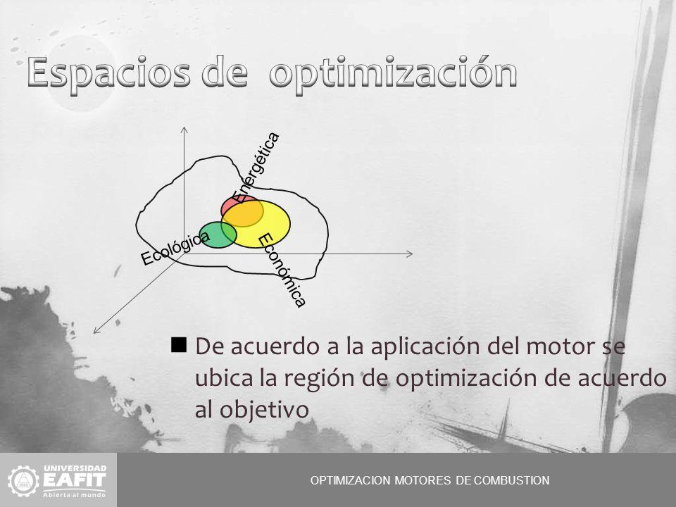OPTIMIZACION MOTORES DE COMBUSTION De acuerdo a la aplicación del motor se ubica la región de optimización de acuerdo al objetivo Ecológica Energética Económica