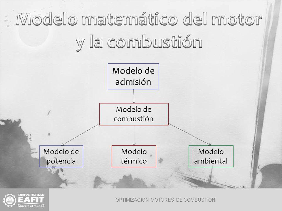 OPTIMIZACION MOTORES DE COMBUSTION Modelo de admisión Modelo de combustión Modelo de potencia Modelo térmico Modelo ambiental