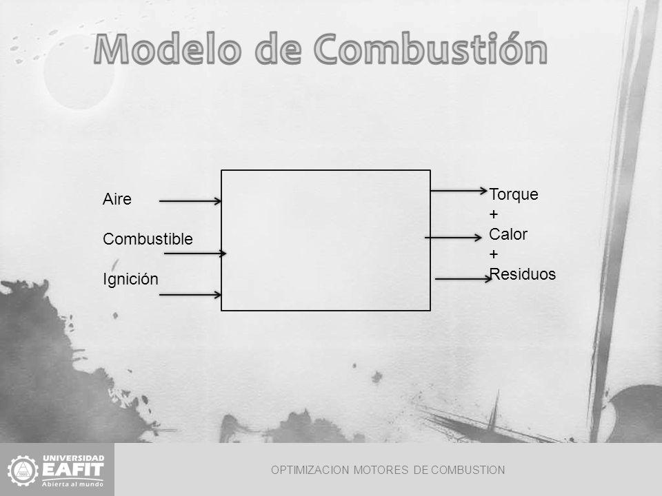 OPTIMIZACION MOTORES DE COMBUSTION Aire Combustible Ignición Torque + Calor + Residuos