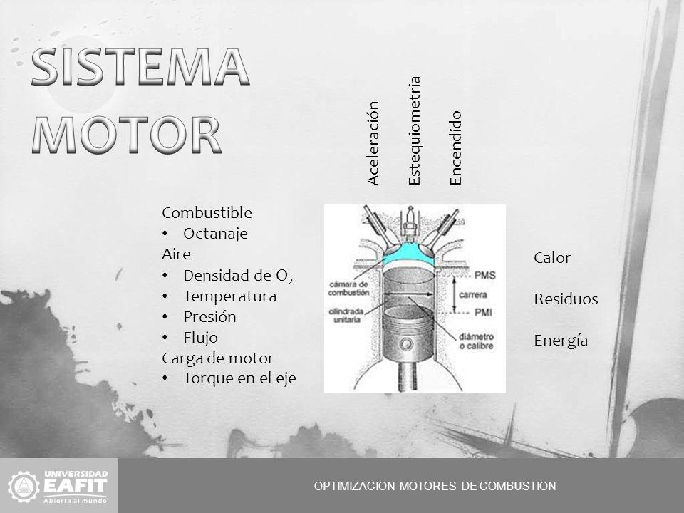 OPTIMIZACION MOTORES DE COMBUSTION Aceleración Estequiometria Encendido Calor Residuos Energía Combustible Octanaje Aire Densidad de O 2 Temperatura Presión Flujo Carga de motor Torque en el eje