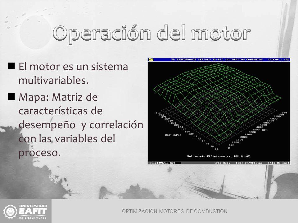 OPTIMIZACION MOTORES DE COMBUSTION 1.Desarrollar el modelo matemático del motor.