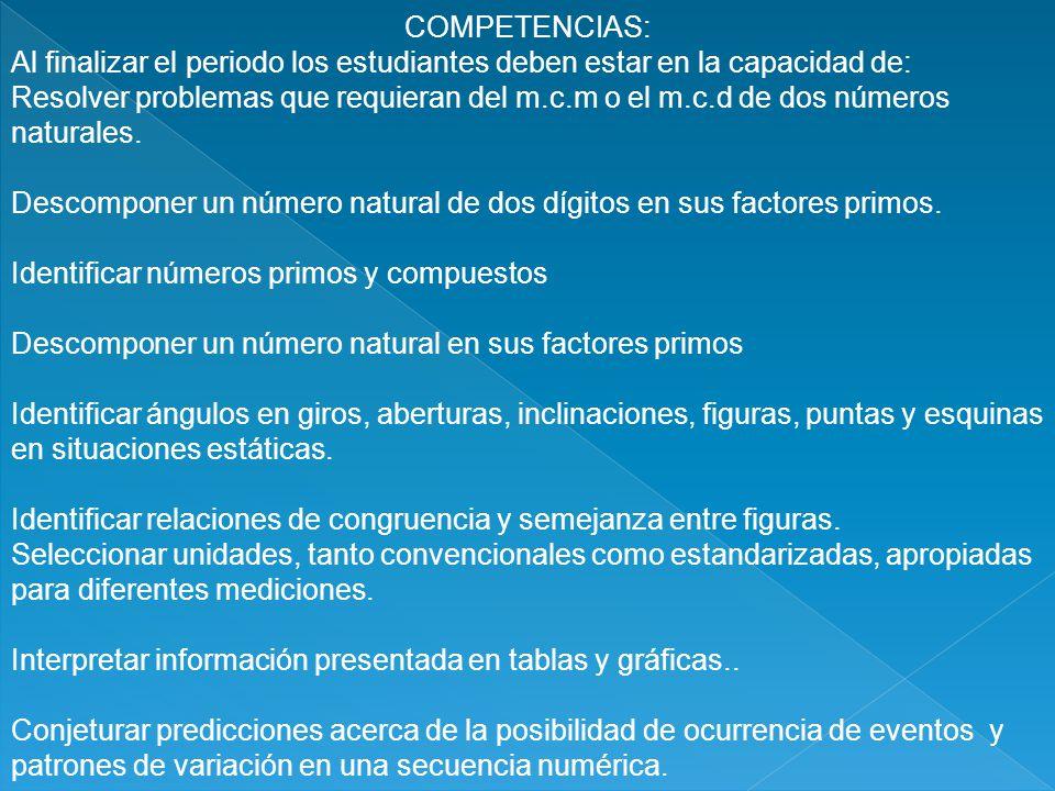 COMPETENCIAS: Al finalizar el periodo los estudiantes deben estar en la capacidad de: Resolver problemas que requieran del m.c.m o el m.c.d de dos núm