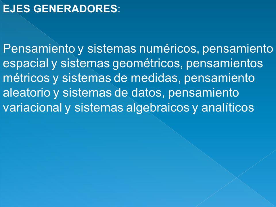 EJES GENERADORES: Pensamiento y sistemas numéricos, pensamiento espacial y sistemas geométricos, pensamientos métricos y sistemas de medidas, pensamie