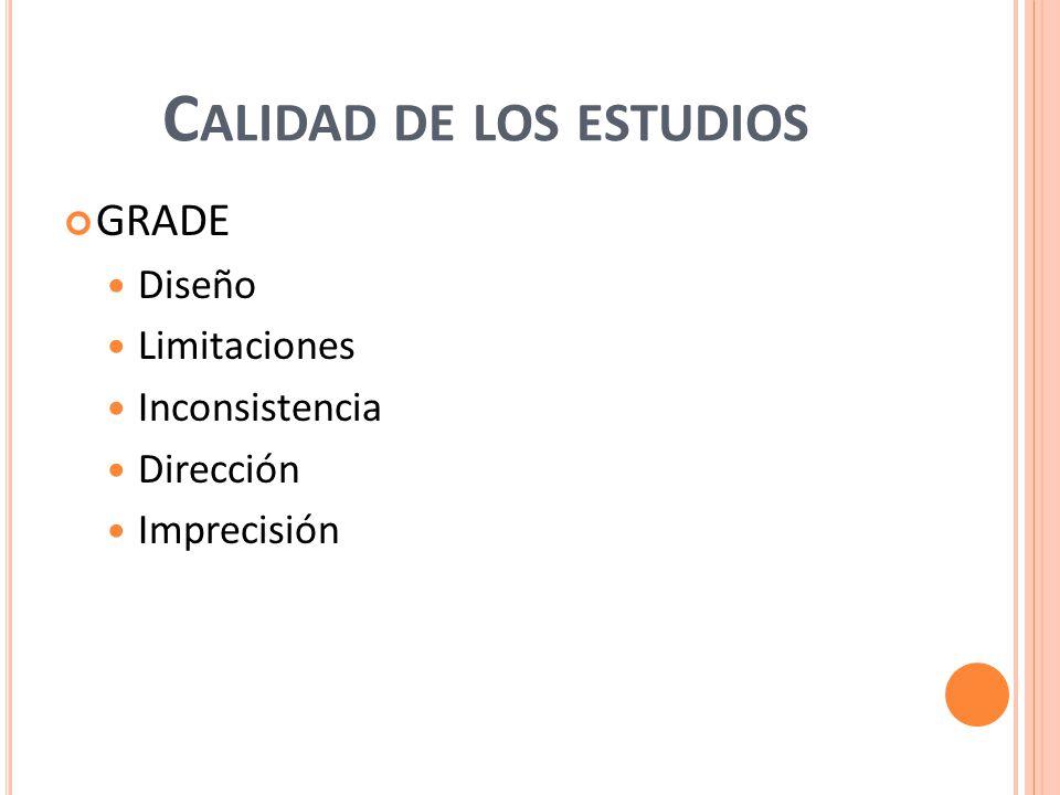 C ALIDAD DE LOS ESTUDIOS GRADE Diseño Limitaciones Inconsistencia Dirección Imprecisión