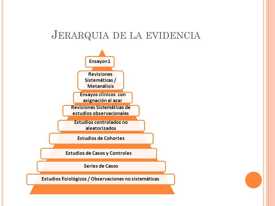 TIPOS DE REVISIONES Revisiones narrativas Actualizaciones Estado del arte Articulo de revisión
