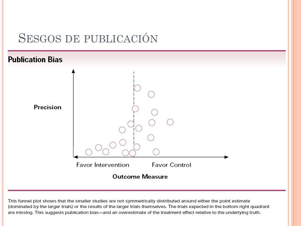 S ESGOS DE PUBLICACIÓN
