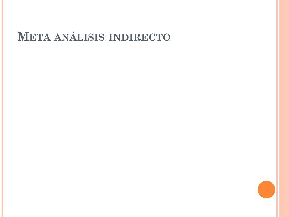M ETA ANÁLISIS INDIRECTO