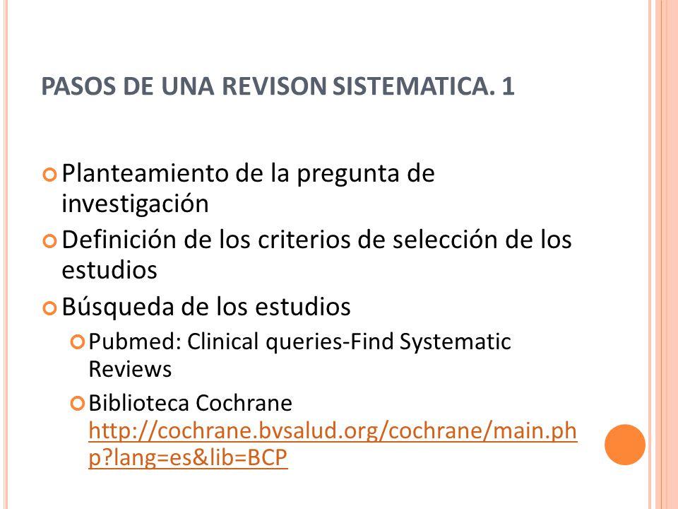 E VALUACIÓN DE LA HETEROGENEIDAD Heterogeneidad clínica Población, lugar geográfico, medición de los desenlaces.