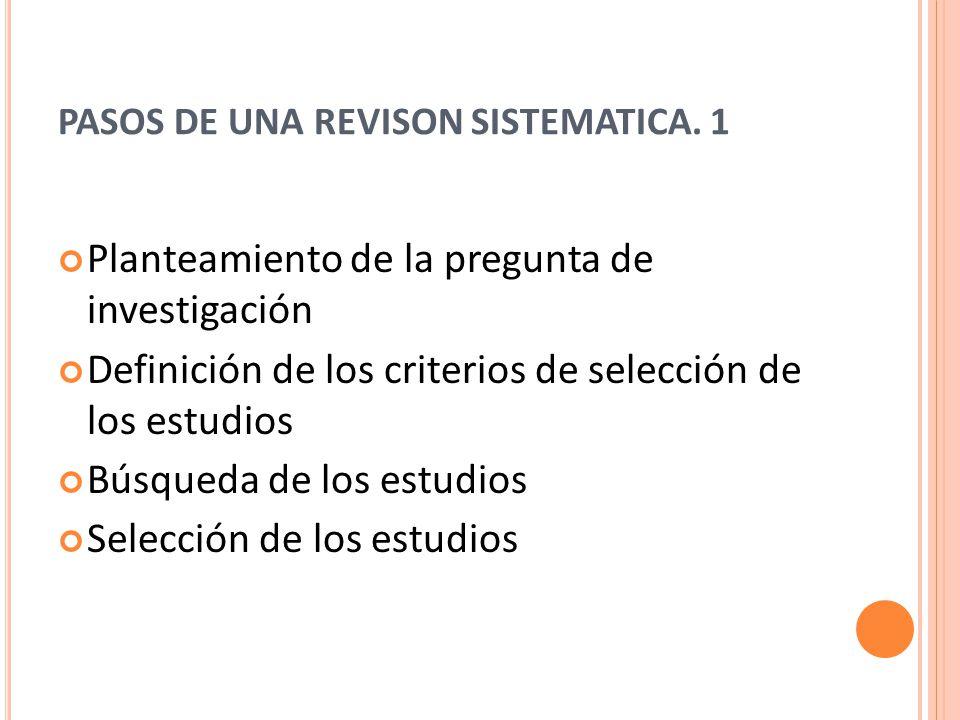 S ESGOS DE PUBLICACION