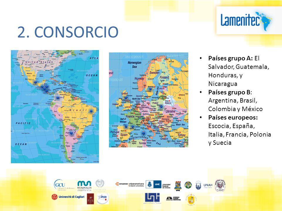 2. CONSORCIO Países grupo A: El Salvador, Guatemala, Honduras, y Nicaragua Países grupo B: Argentina, Brasil, Colombia y México Países europeos: Escoc
