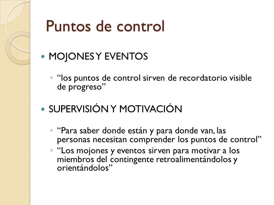 Puntos de control MOJONES Y EVENTOS los puntos de control sirven de recordatorio visible de progreso SUPERVISIÓN Y MOTIVACIÓN Para saber donde están y