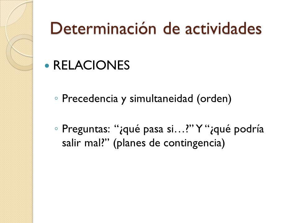 Determinación de actividades RELACIONES Precedencia y simultaneidad (orden) Preguntas: ¿qué pasa si…? Y ¿qué podría salir mal? (planes de contingencia